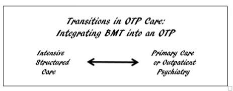 transitionsotpcare